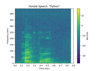 Augment Speech and Sound for Machine and Deep Learning